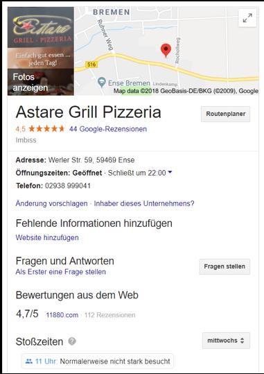 Astare Grill Pizzeria Google Maps
