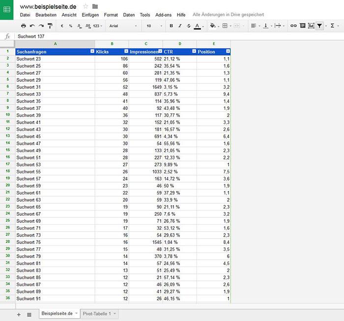 Suchanalyse Pivot Tabelle